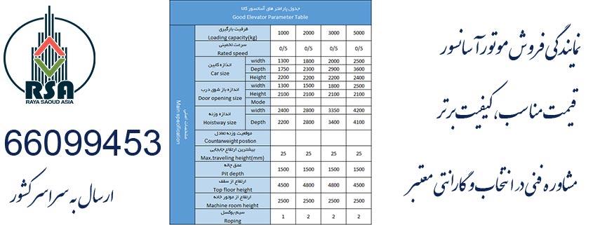 جدول انتخاب موتور آسانسور